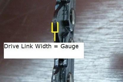 Gauge Measurement