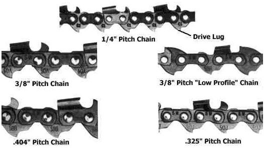 How to Measure Chainsaw Chain